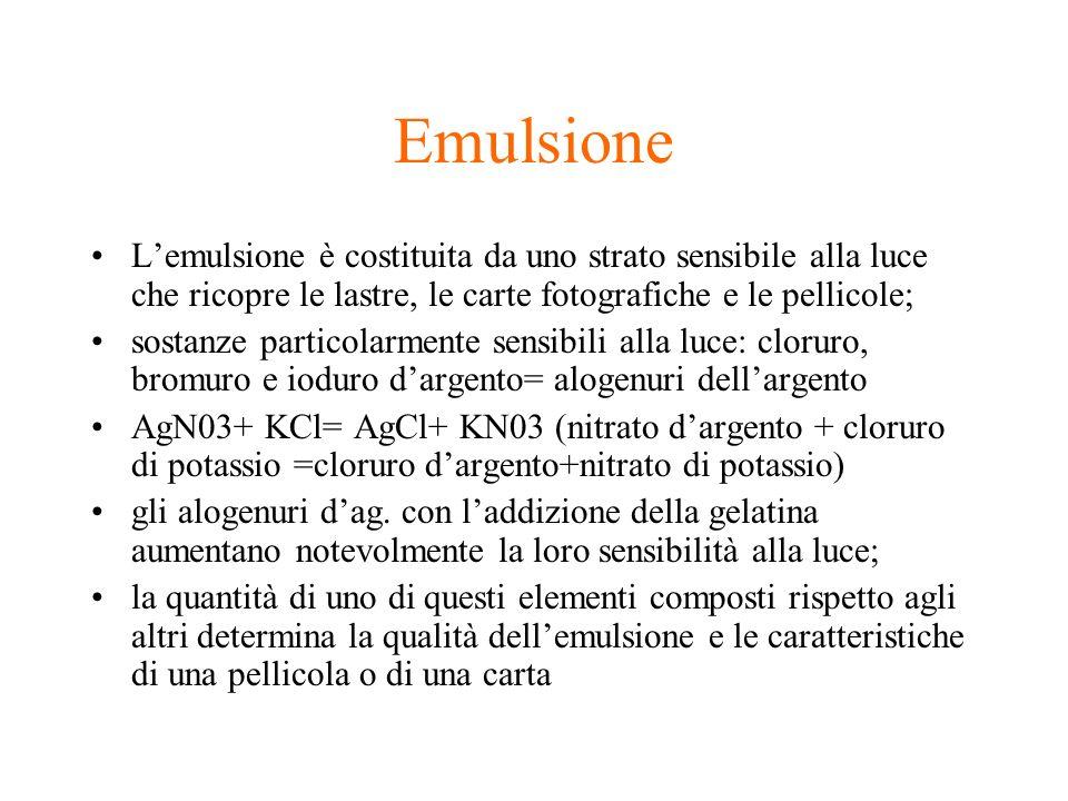 Emulsione L'emulsione è costituita da uno strato sensibile alla luce che ricopre le lastre, le carte fotografiche e le pellicole;