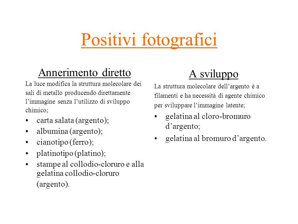 Positivi fotografici Annerimento diretto A sviluppo