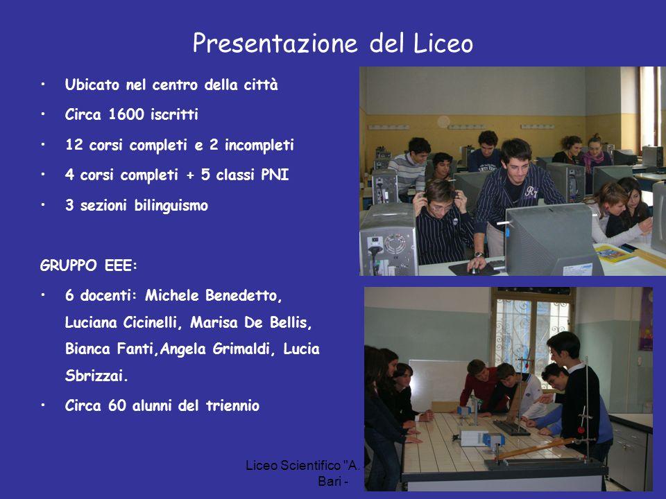 Presentazione del Liceo