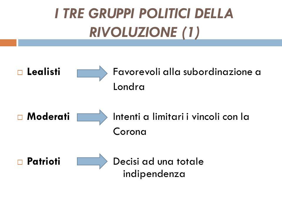 I TRE GRUPPI POLITICI DELLA RIVOLUZIONE (1)