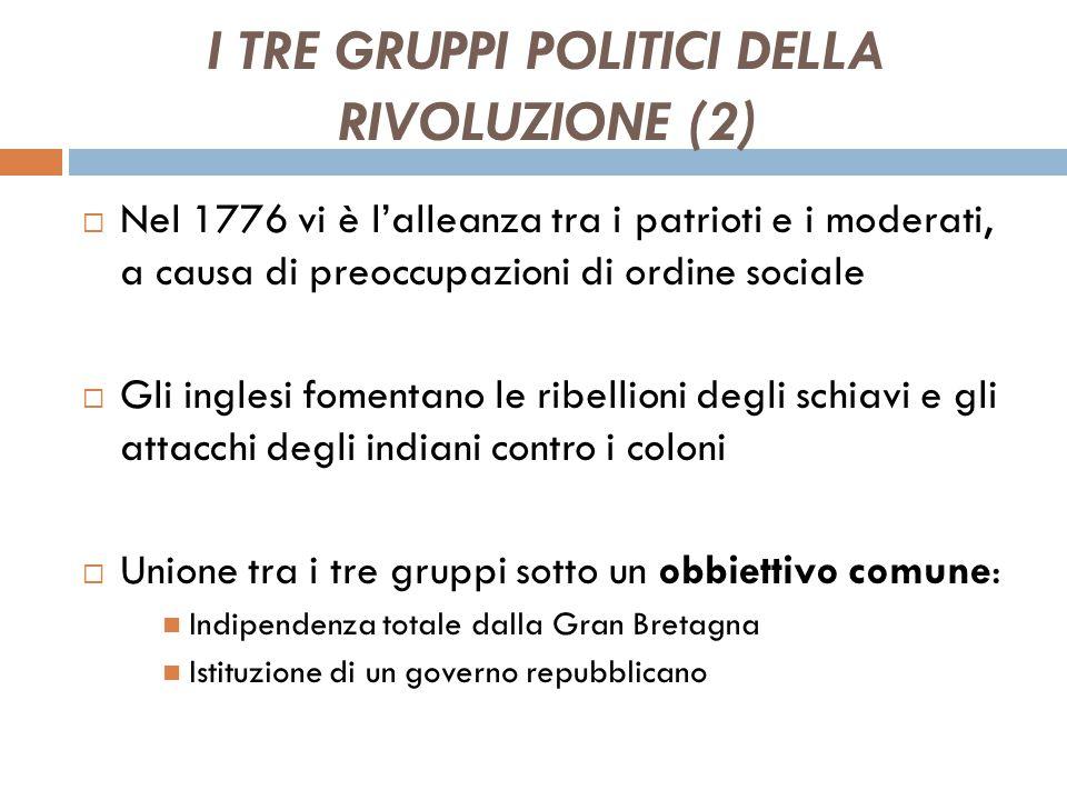 I TRE GRUPPI POLITICI DELLA RIVOLUZIONE (2)