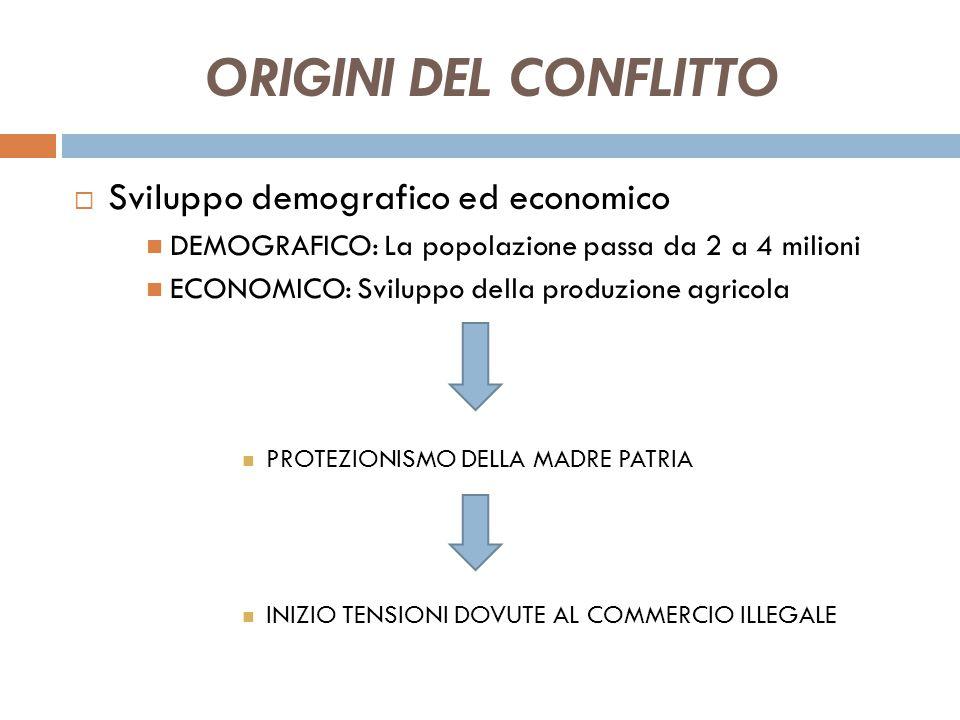 ORIGINI DEL CONFLITTO Sviluppo demografico ed economico