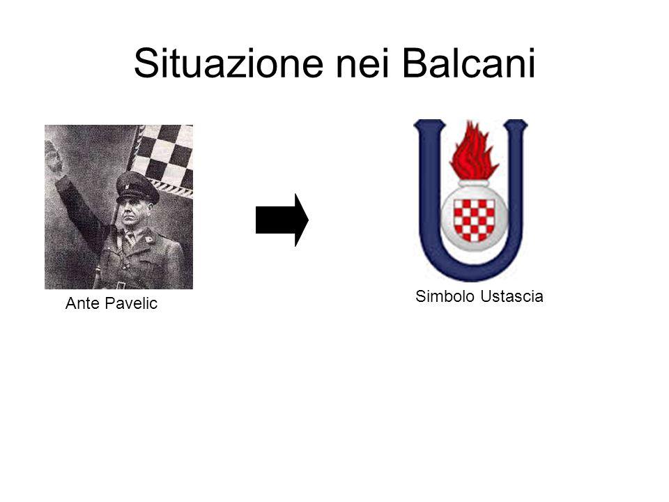 Situazione nei Balcani