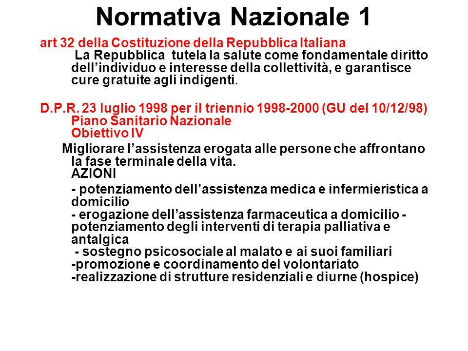 Normativa Nazionale 1