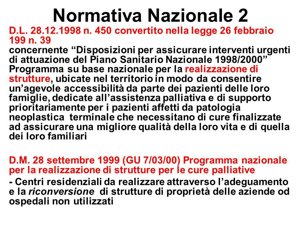Normativa Nazionale 2