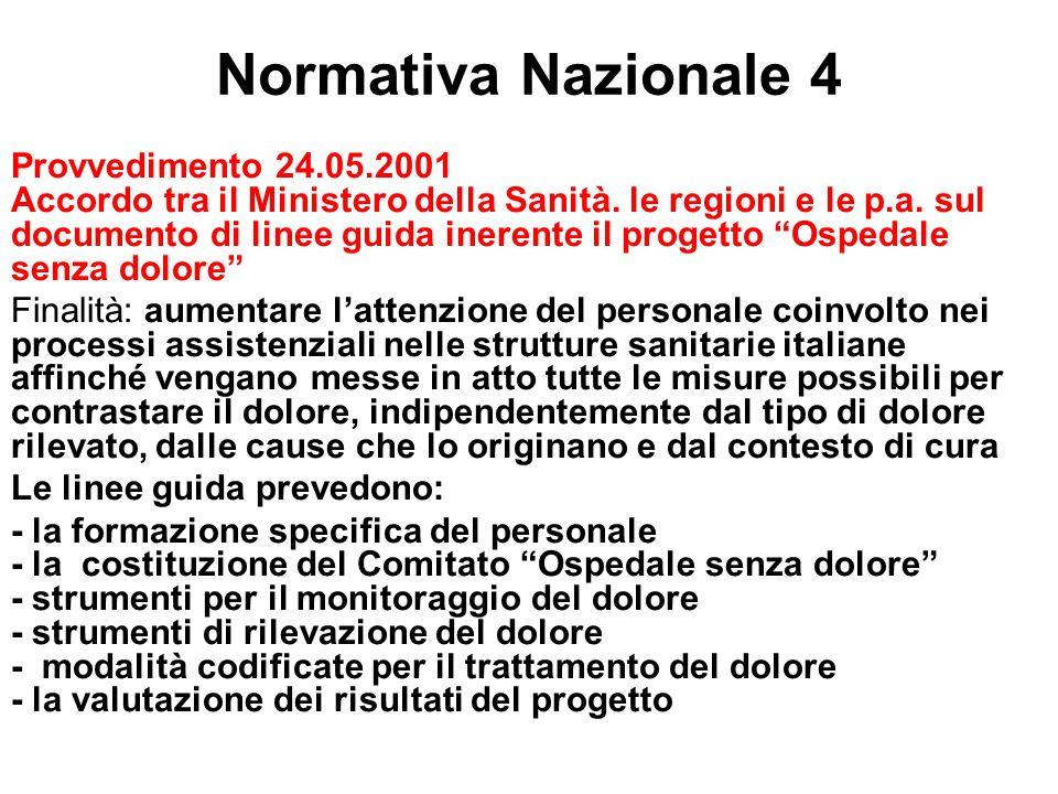 Normativa Nazionale 4