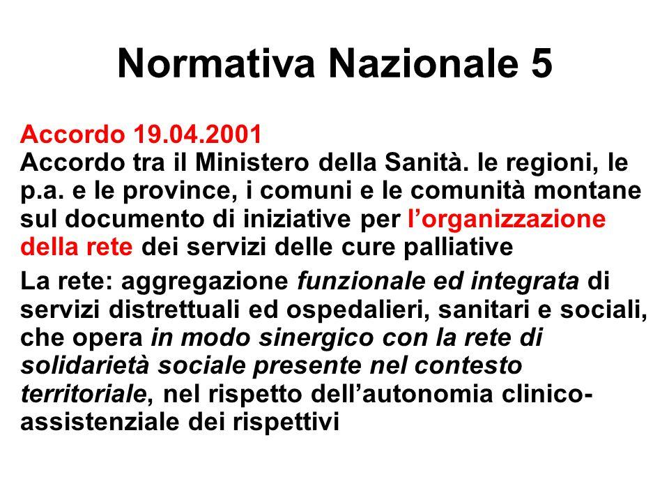 Normativa Nazionale 5