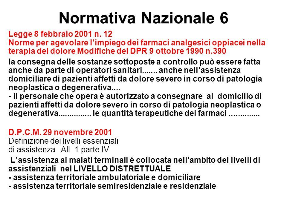 Normativa Nazionale 6