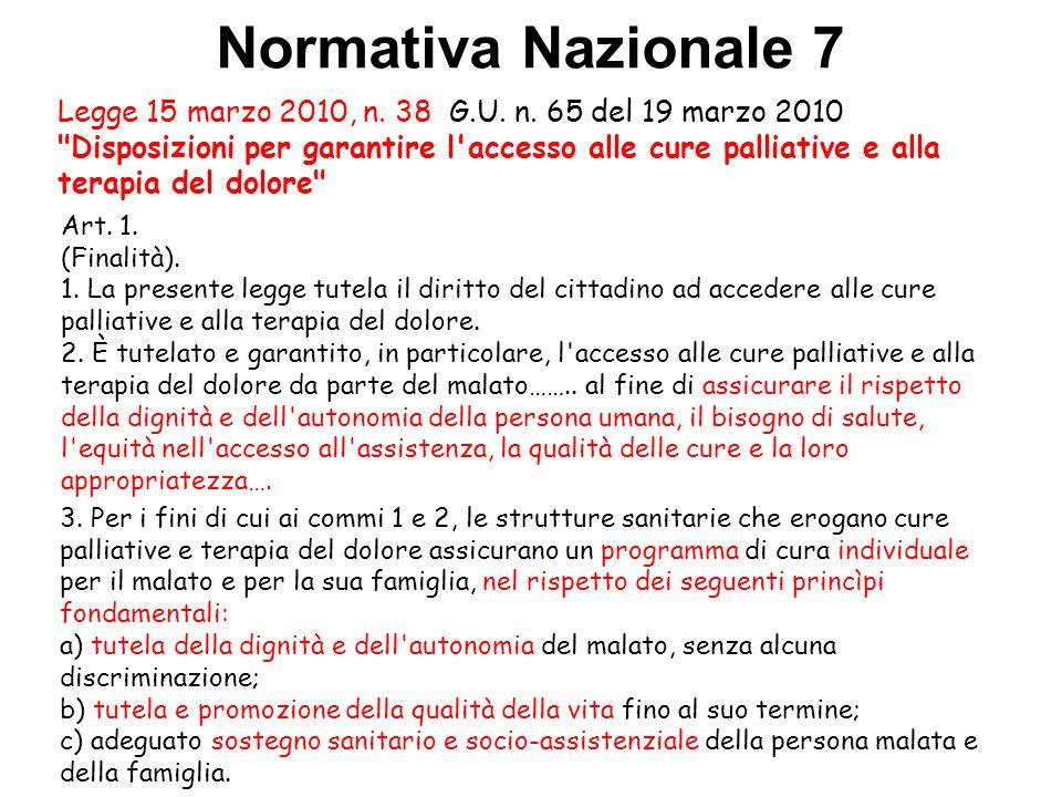 Normativa Nazionale 7 Legge 15 marzo 2010, n. 38 G.U. n. 65 del 19 marzo 2010.