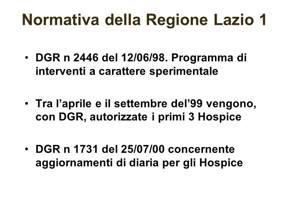 Normativa della Regione Lazio 1