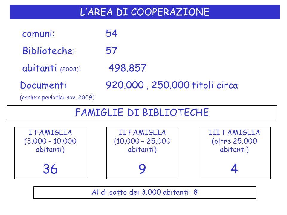 36 9 4 L'AREA DI COOPERAZIONE comuni: 54 Biblioteche: 57