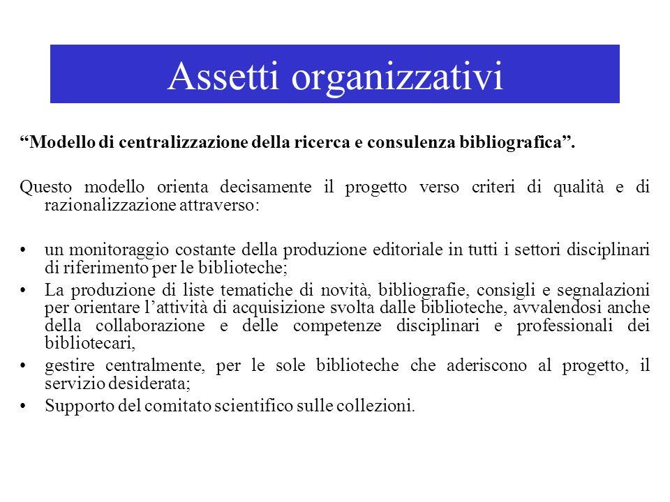 Assetti organizzativi