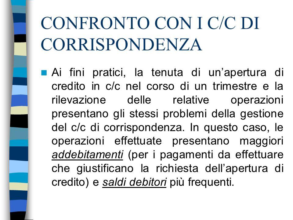 CONFRONTO CON I C/C DI CORRISPONDENZA