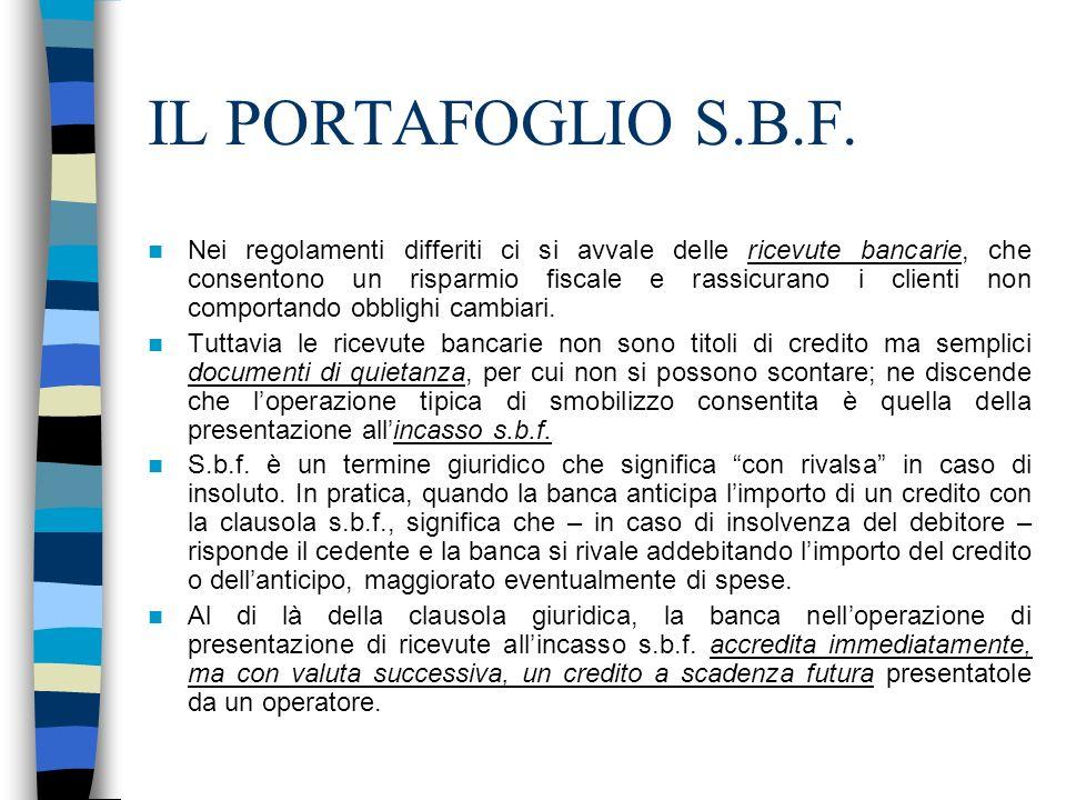 IL PORTAFOGLIO S.B.F.