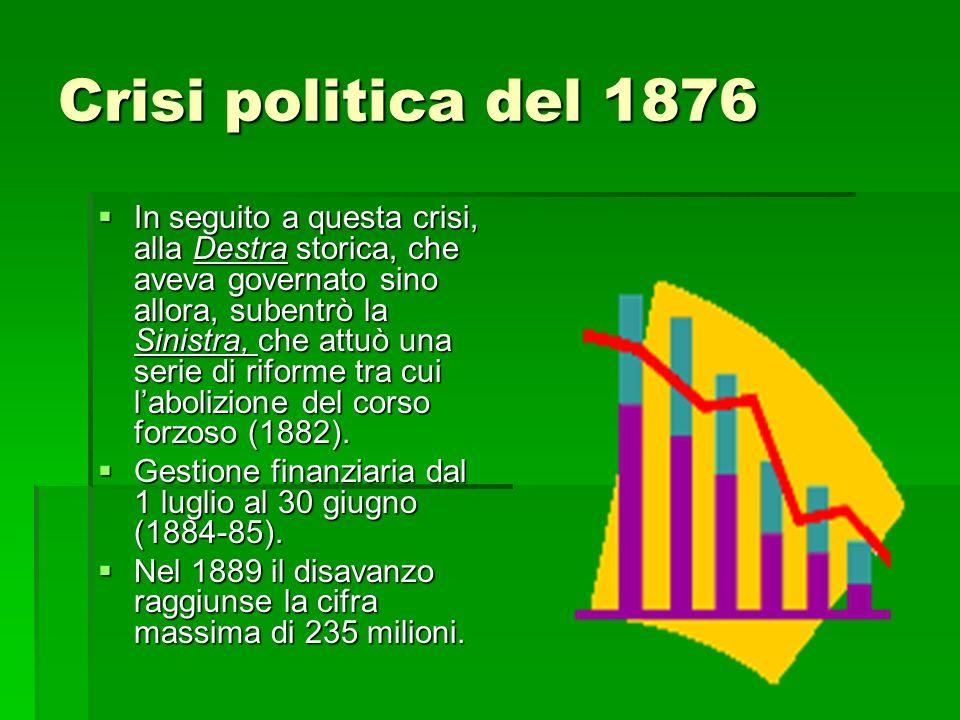 Crisi politica del 1876