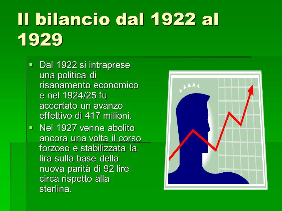 Il bilancio dal 1922 al 1929