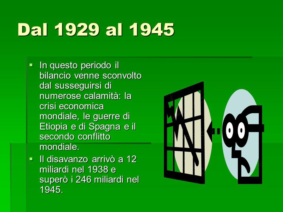 Dal 1929 al 1945