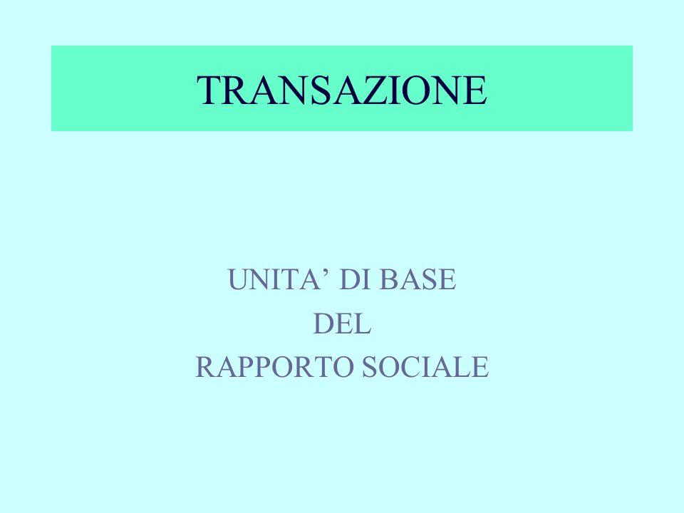 TRANSAZIONE UNITA' DI BASE DEL RAPPORTO SOCIALE