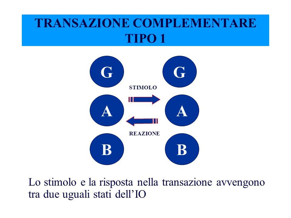 TRANSAZIONE COMPLEMENTARE TIPO 1