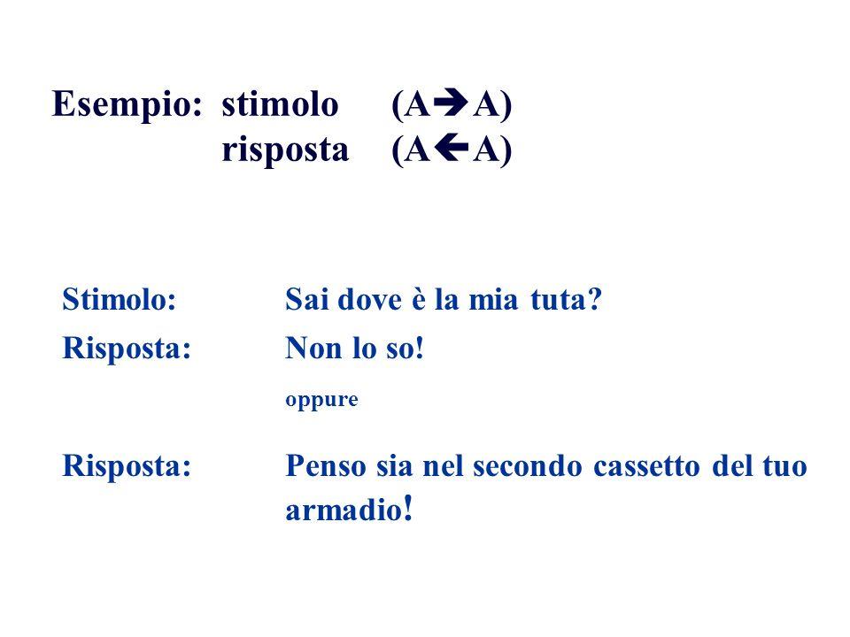 Esempio: stimolo (AA) risposta (AA)