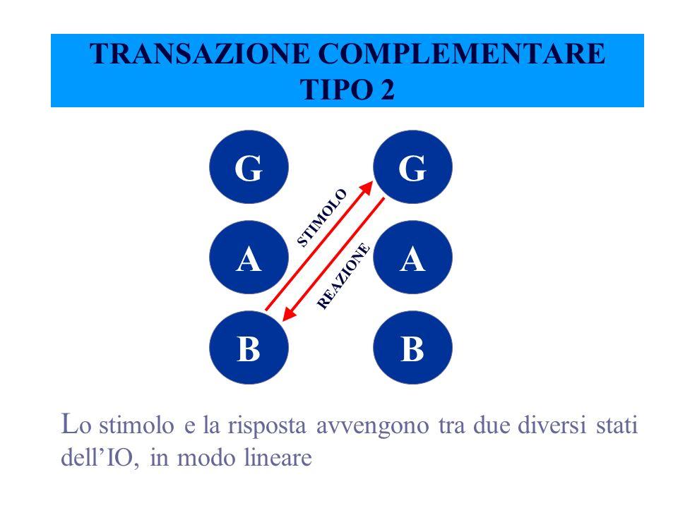 TRANSAZIONE COMPLEMENTARE TIPO 2