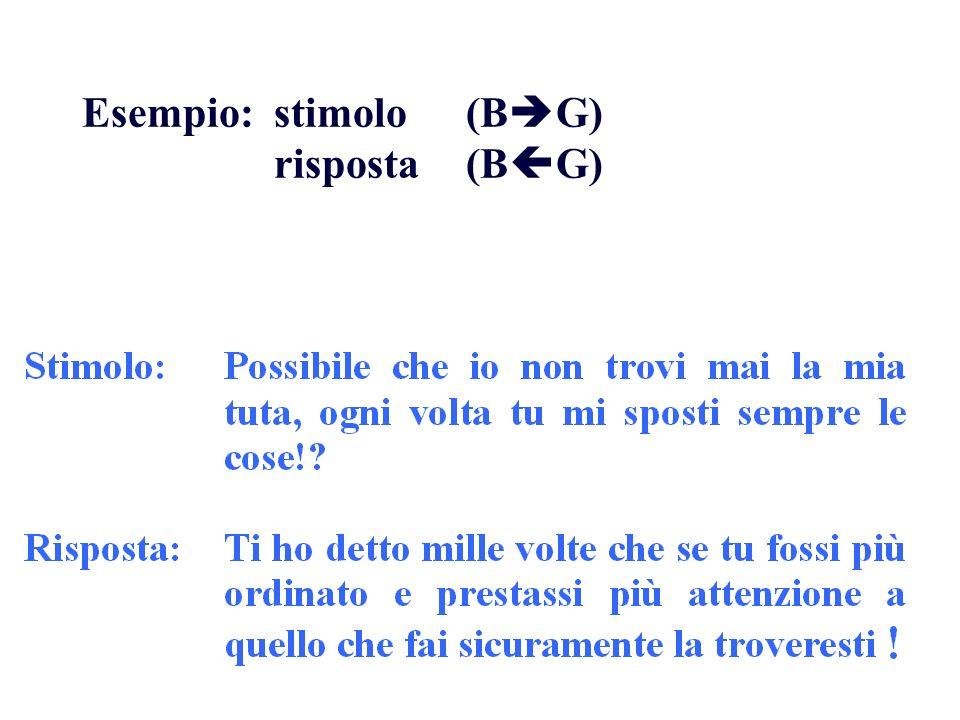 Esempio: stimolo (BG) risposta (BG)