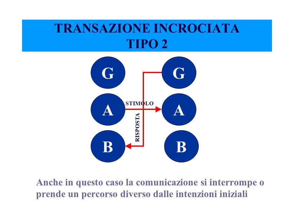 TRANSAZIONE INCROCIATA TIPO 2