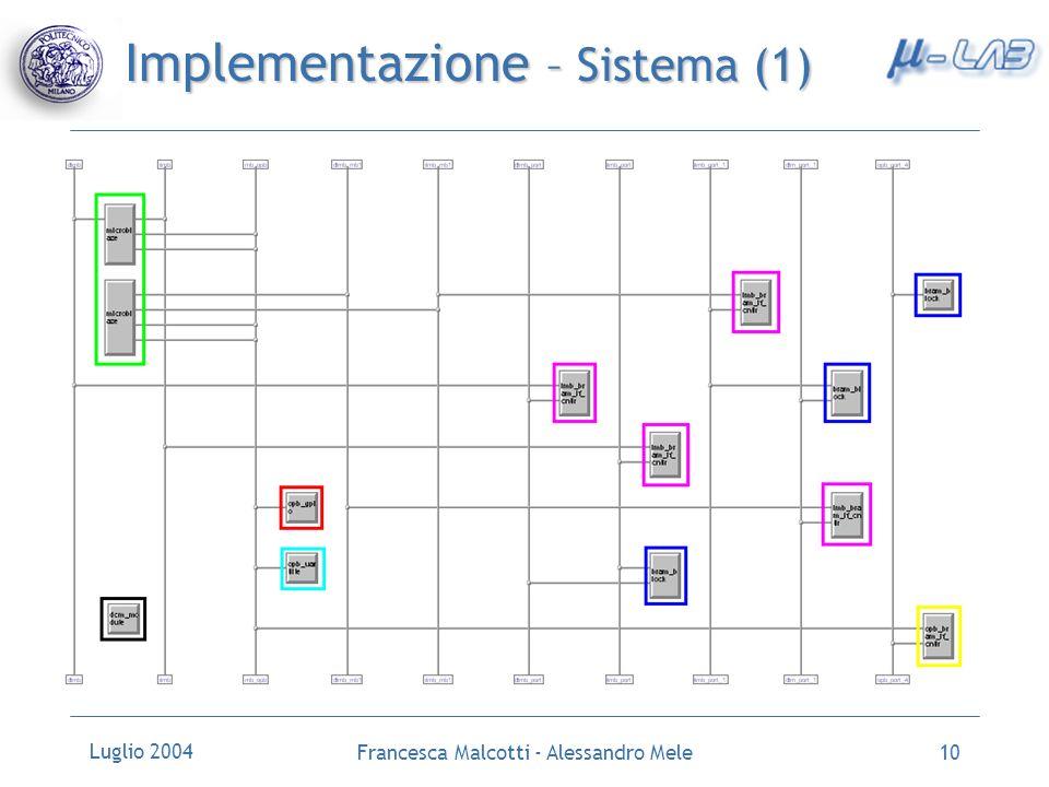 Implementazione – Sistema (1)