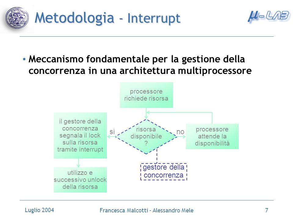 Metodologia - Interrupt