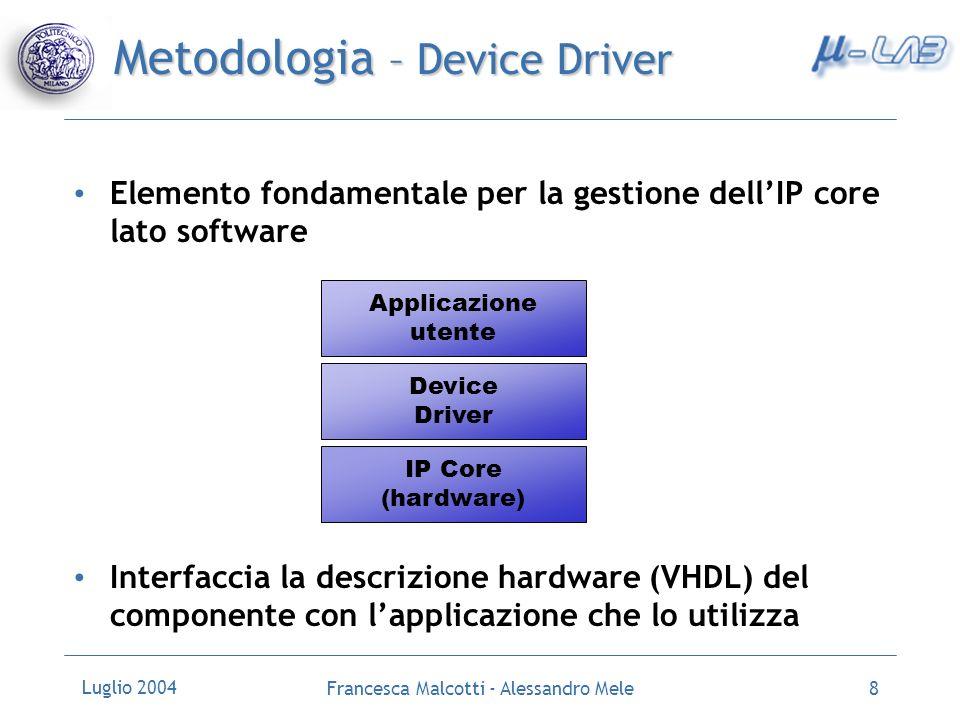 Metodologia – Device Driver