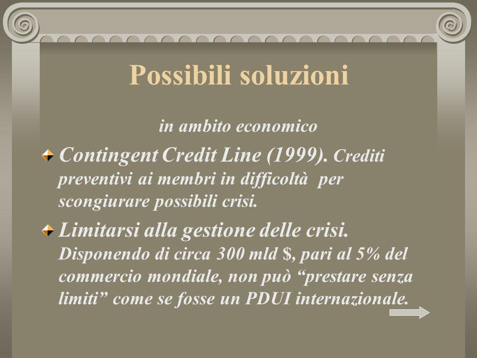 Possibili soluzioni in ambito economico. Contingent Credit Line (1999). Crediti preventivi ai membri in difficoltà per scongiurare possibili crisi.