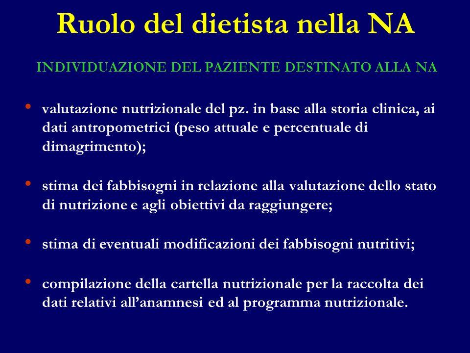 Ruolo del dietista nella NA