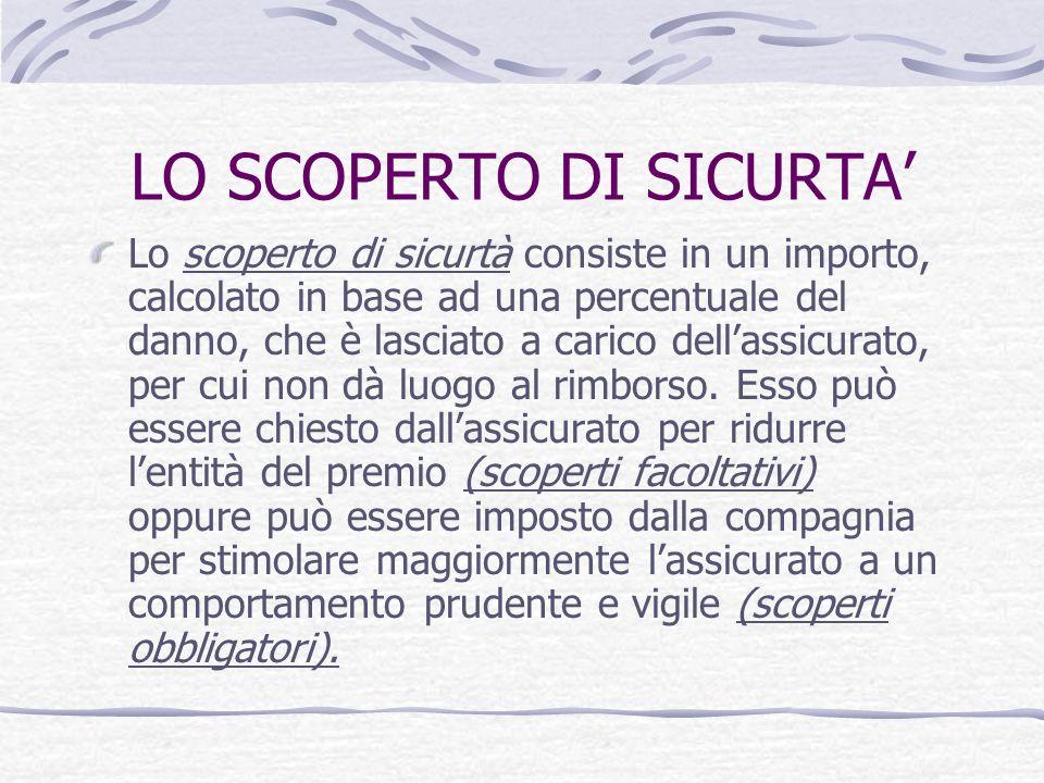 LO SCOPERTO DI SICURTA'