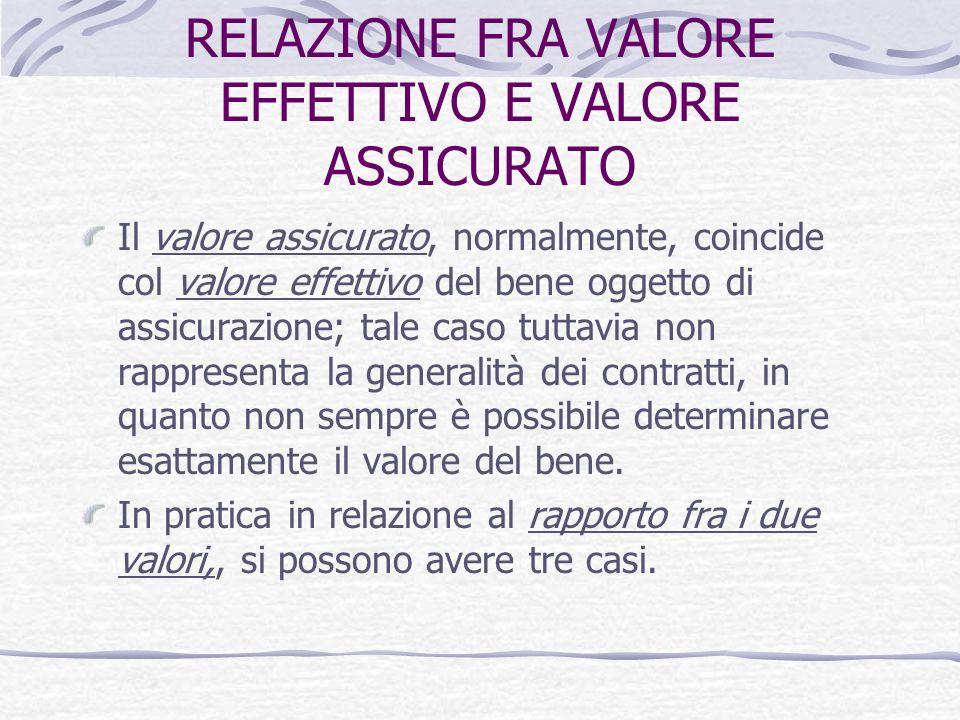 RELAZIONE FRA VALORE EFFETTIVO E VALORE ASSICURATO