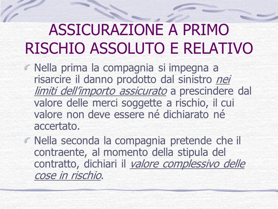 ASSICURAZIONE A PRIMO RISCHIO ASSOLUTO E RELATIVO