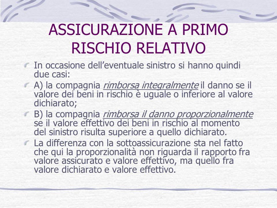 ASSICURAZIONE A PRIMO RISCHIO RELATIVO