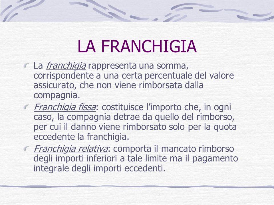 LA FRANCHIGIA