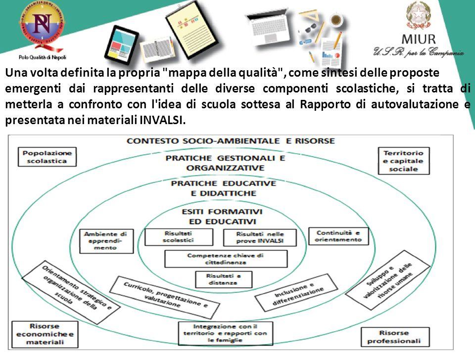 Una volta definita la propria mappa della qualità , come sintesi delle proposte