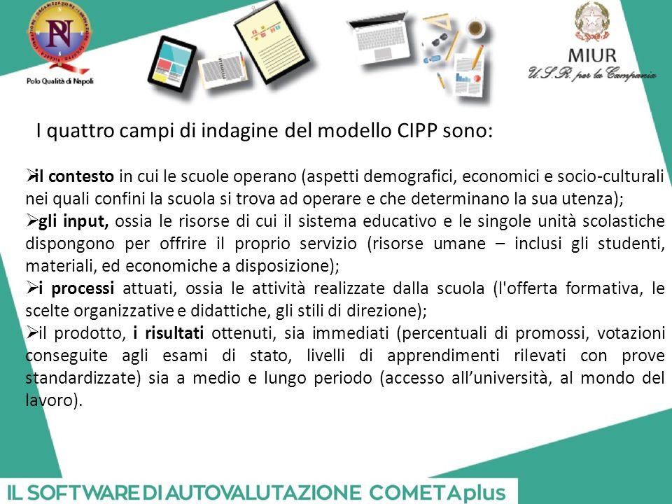I quattro campi di indagine del modello CIPP sono: