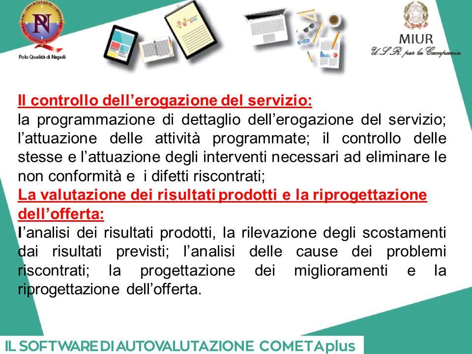 Il software di autovalutazione cometaplus ppt scaricare for Software di progettazione del pavimento gratuito