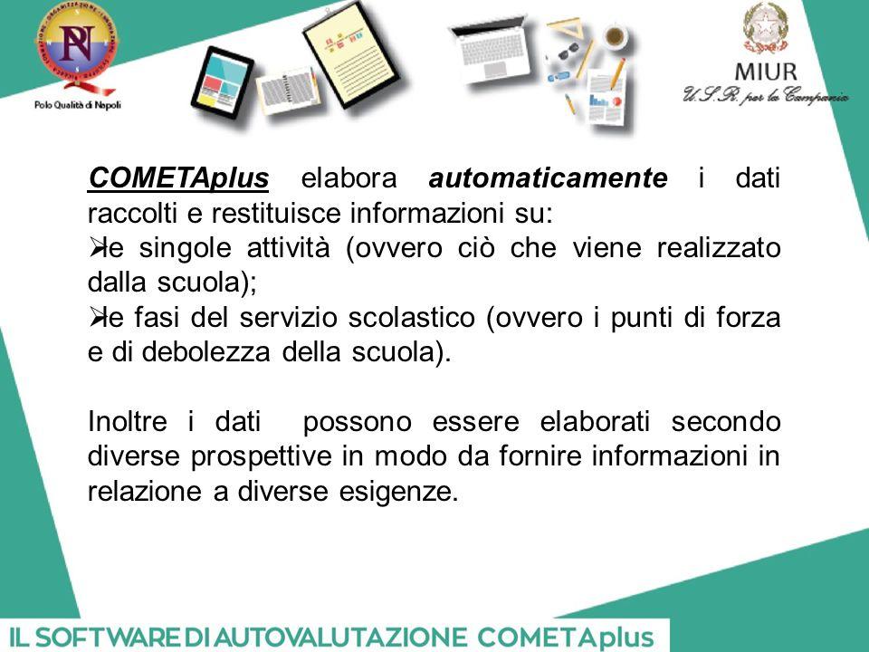 COMETAplus elabora automaticamente i dati raccolti e restituisce informazioni su: