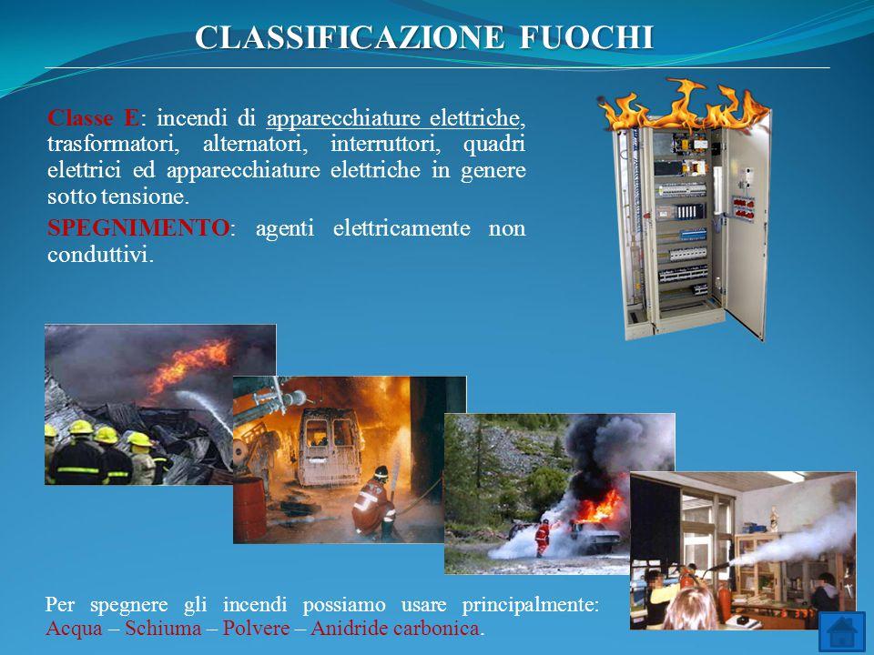 CLASSIFICAZIONE FUOCHI