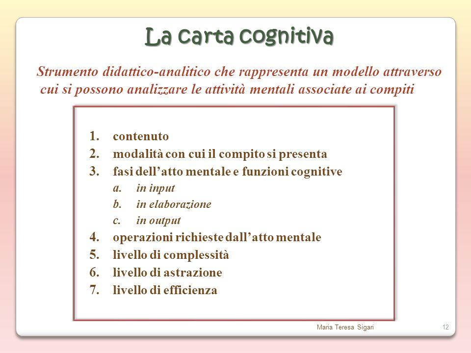 La carta cognitiva Strumento didattico-analitico che rappresenta un modello attraverso.
