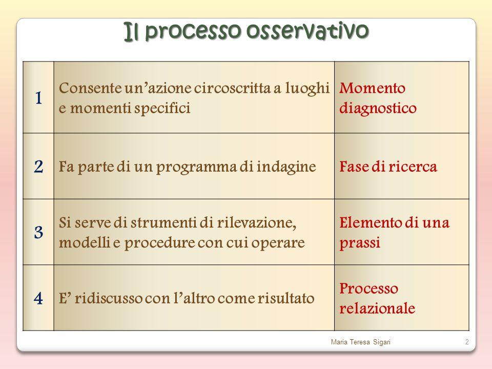 Il processo osservativo