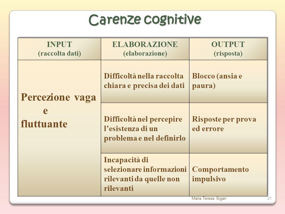 Carenze cognitive Percezione vaga e fluttuante INPUT ELABORAZIONE