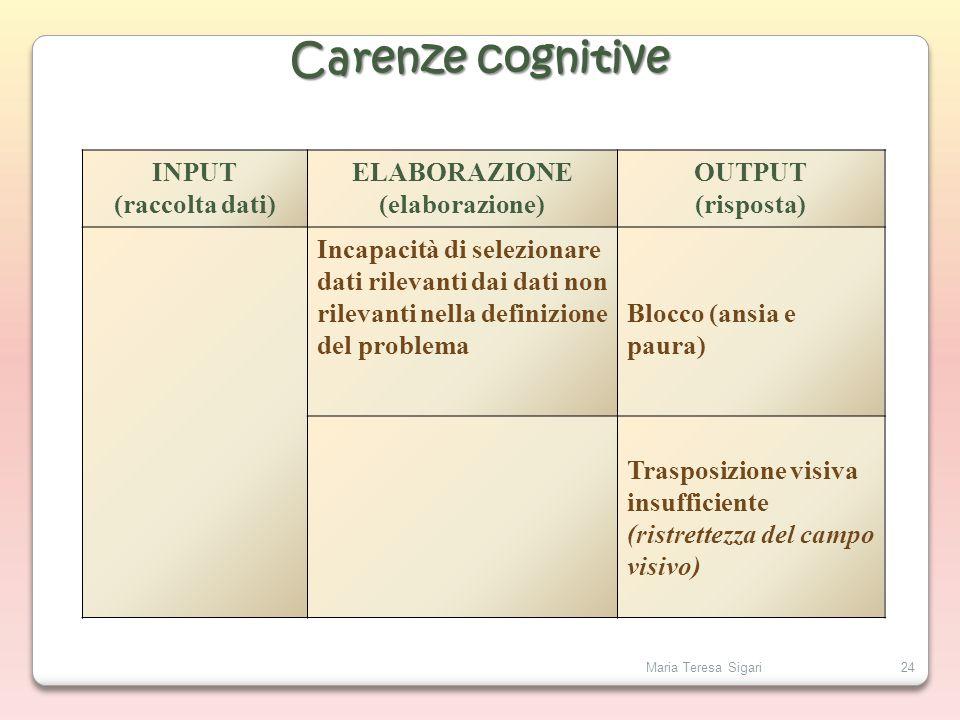 Carenze cognitive INPUT (raccolta dati) ELABORAZIONE (elaborazione)