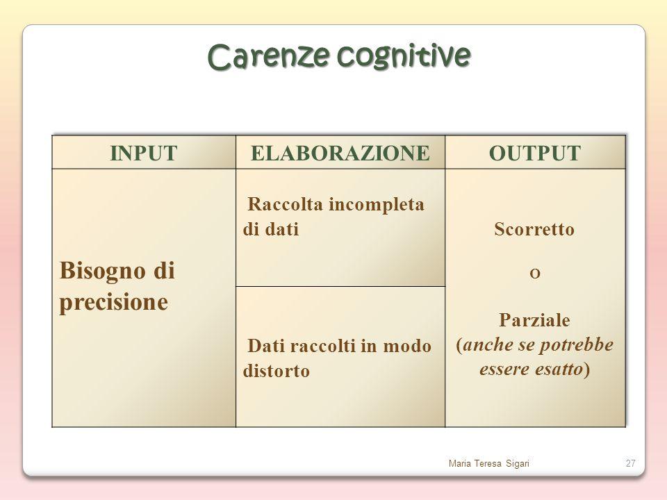 Carenze cognitive Bisogno di precisione INPUT ELABORAZIONE OUTPUT
