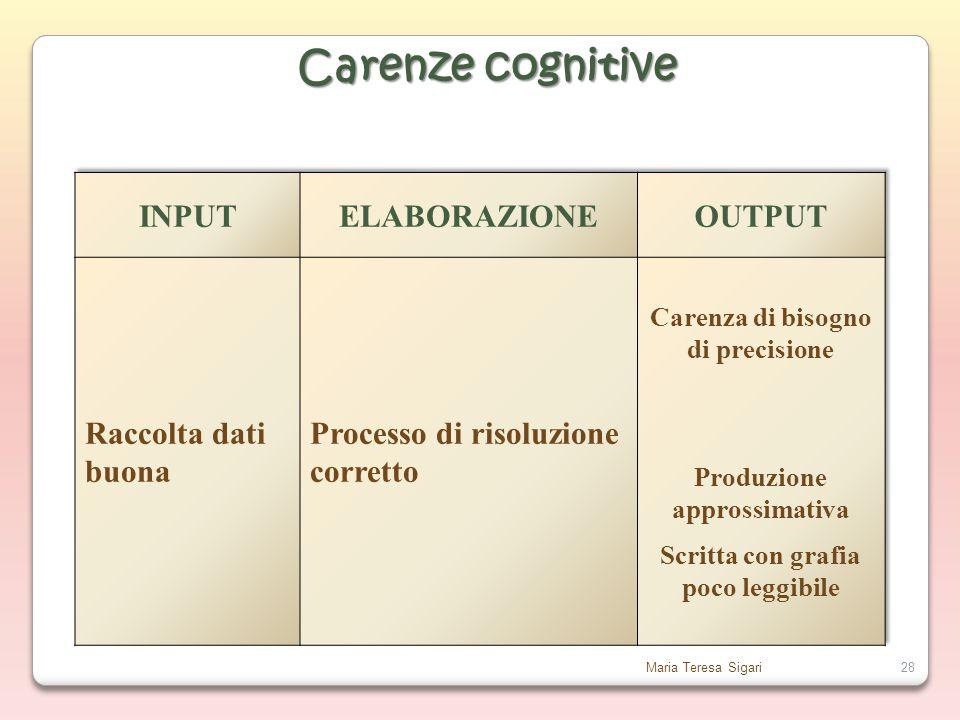 Carenze cognitive INPUT ELABORAZIONE OUTPUT Raccolta dati buona