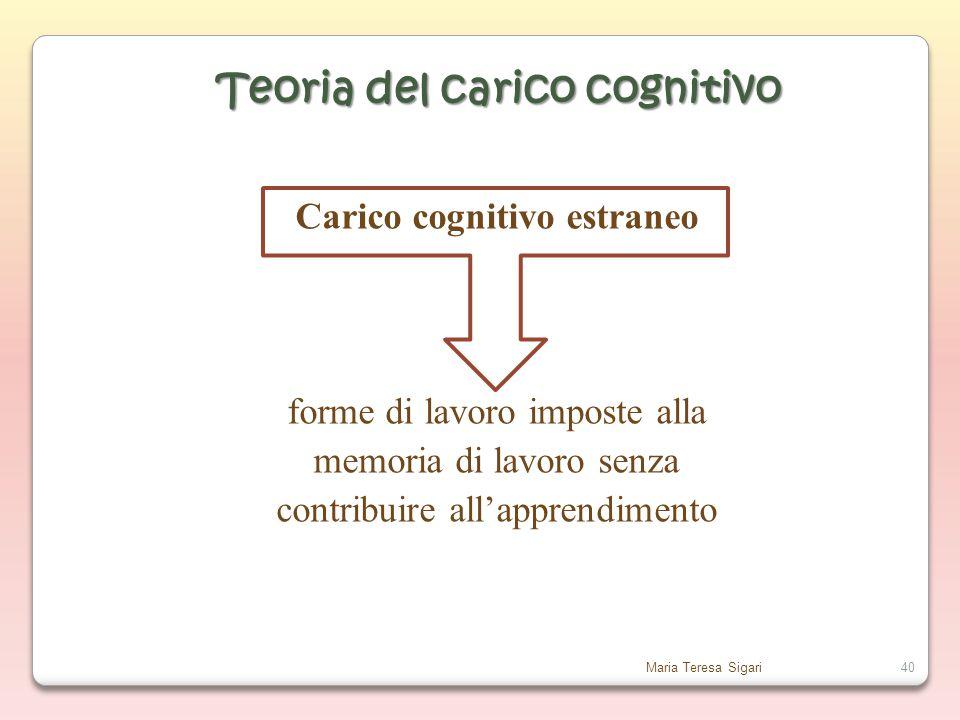 Teoria del carico cognitivo Carico cognitivo estraneo