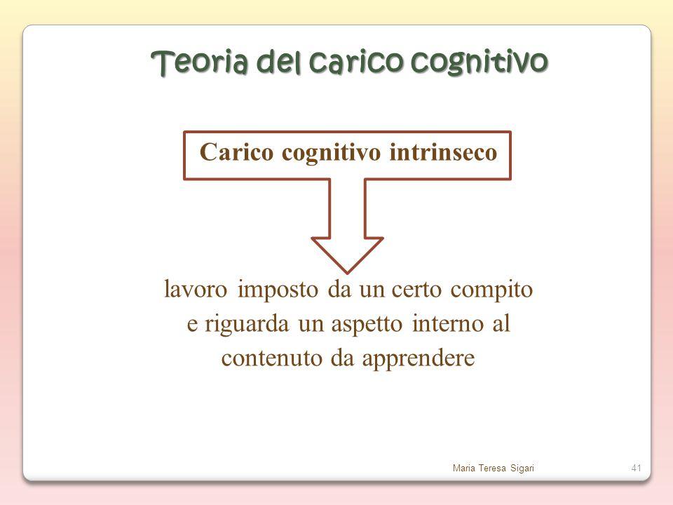 Teoria del carico cognitivo Carico cognitivo intrinseco
